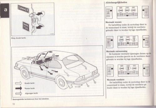 Saab 90 Instructieboekje MY85 NL 13