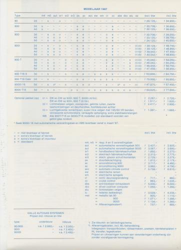 MY87 prijslijst oktober 86 002