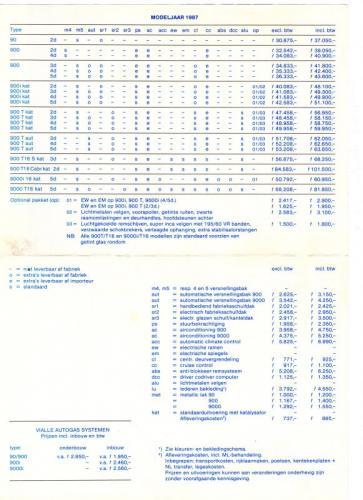 MY87 - Prijslijst januari 1987 02