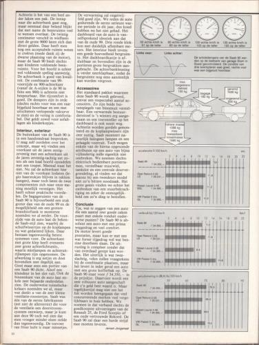 Autovisie 1985 08