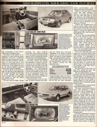 What Car - Saloontest 1985 04 (1)