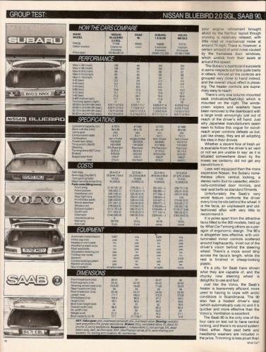 What Car - Saloontest 1985 05 (1)