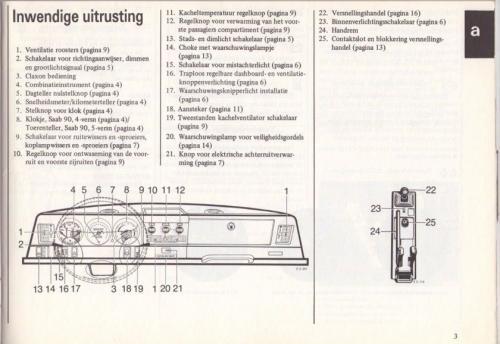 Saab 90 Instructieboekje MY85 NL 06 (1)