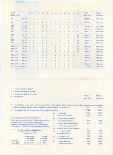 Nieuwprijzen MY85 December 1984 02