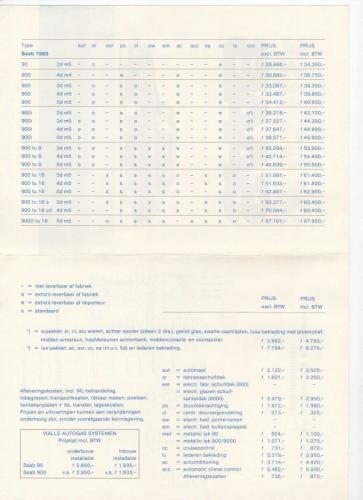 Nieuwprijzen MY85 - Februari 1985 02
