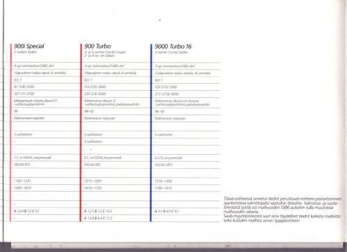 MY86 - Folder Finland Saab 90 900 9000 19