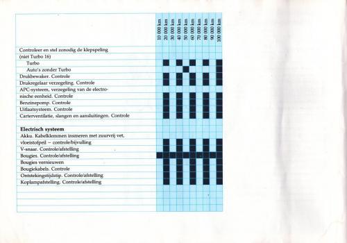 MY86 - Onderhoudsboekje 08