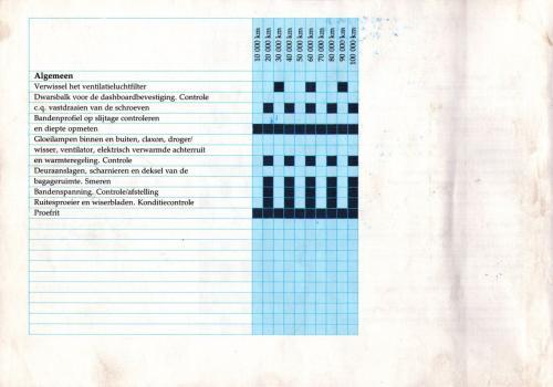 MY86 - Onderhoudsboekje 10
