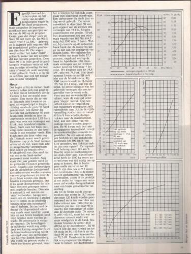 Autovisie 1985 05